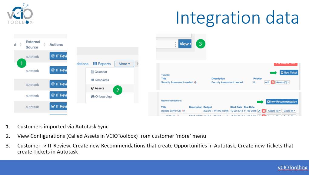 vCIOToolbox-Autotask-Integration-Data-Setup